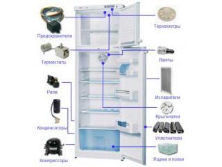 Как подобрать запчасти для холодильника.